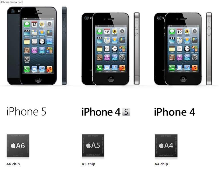 Apple-iPhone-Models