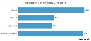 9. iPad pro benchmark