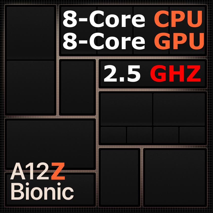 A12Z Bionic Specs